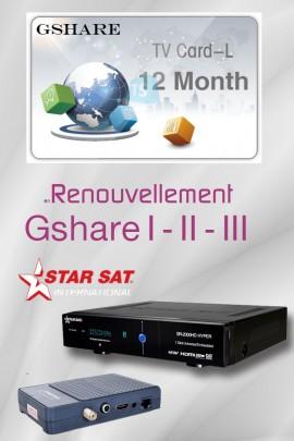 Abonnement GSHARE 12 mois